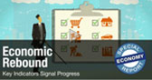 Video Image - Economic Rebound